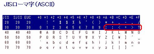 APRS_Tracker_SSID_Char_00.PNG