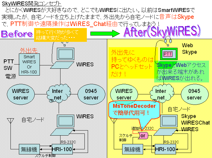 SkyWiRES_Concept_00.PNG